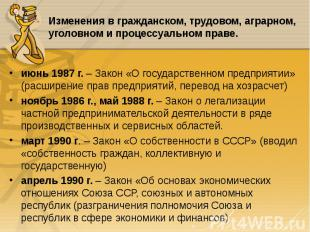 июнь 1987 г. – Закон «О государственном предприятии» (расширение прав предприяти