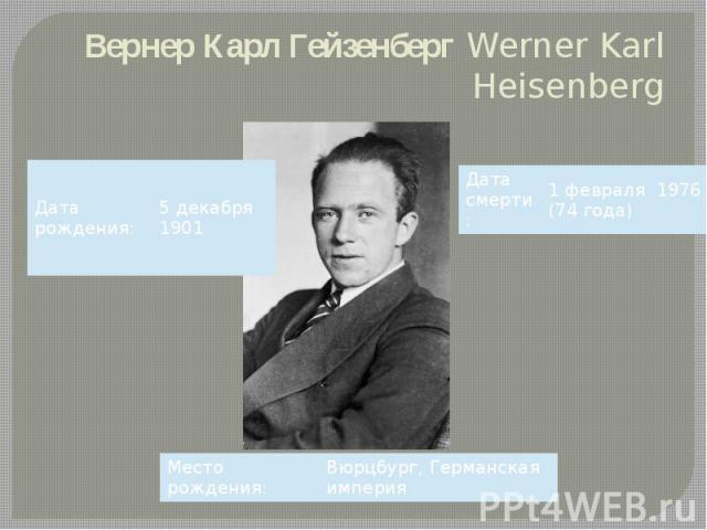 Вернер Карл Гейзенберг Werner Karl Heisenberg