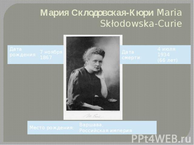 Мария Склодовская-Кюри Maria Skłodowska-Curie