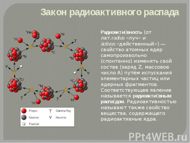 Закон радиоактивного распада Радиоакти вность (от лат.radius«луч» и āctīvus«действенный»)— свойство атомных ядер самопроизвольно (спонтанно) изменять свой состав (заряд Z, массовое число A) путём испускания элементарных частиц или …