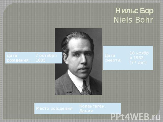 Нильс Бор Niels Bohr