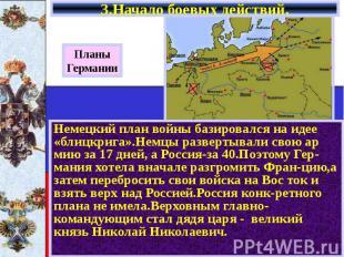 3.Начало боевых действий. Немецкий план войны базировался на идее «блицкрига».Не