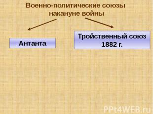 Военно-политические союзы накануне войны