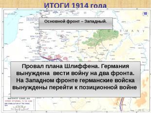 ИТОГИ 1914 года