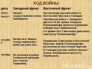ХОД ВОЙНЫ