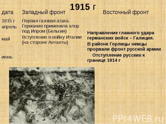 1915 г