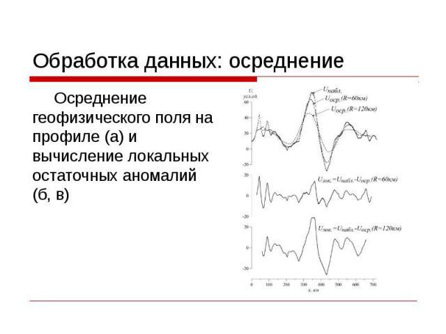 Обработка данных: осреднение Осреднение геофизического поля на профиле (а) и вычисление локальных остаточных аномалий (б, в)