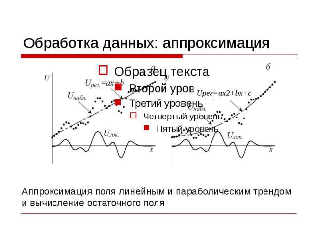 Обработка данных: аппроксимация Аппроксимация поля линейным и параболическим трендом и вычисление остаточного поля