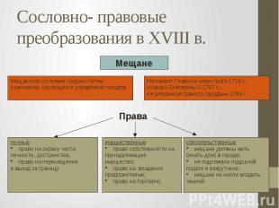 Сословно- правовые преобразования в XVIII в.