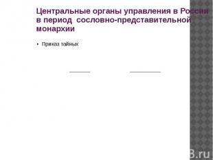 Центральные органы управления в России в период сословно-представительной монарх