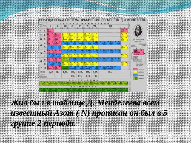 Жил был в таблице Д. Менделеева всем известный Азот ( N) прописан он был в 5 группе 2 периода.
