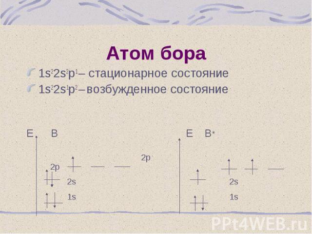 1s22s2p1 – стационарное состояние 1s22s2p1 – стационарное состояние 1s22s1p2 – возбужденное состояние Е В Е В* 2р 2р 2s 2s 1s 1s