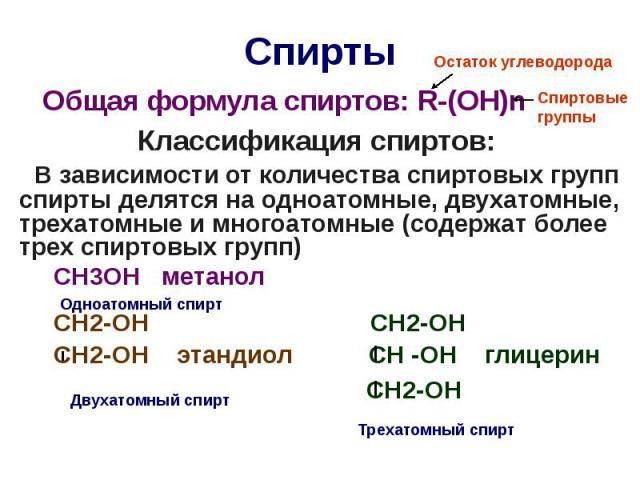 Спирты Общая формула спиртов: R-(OH)n Классификация спиртов: В зависимости от количества спиртовых групп спирты делятся на одноатомные, двухатомные, трехатомные и многоатомные (содержат более трех спиртовых групп) СН3ОН метанол СН2-ОН СН2-ОН СН2-ОН …