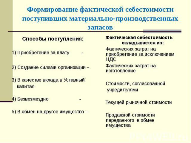 Способы поступления: Способы поступления: 1) Приобретение за плату - 2) Создание силами организации - 3) В качестве вклада в Уставный капитал 4) Безвозмездно - 5) В обмен на другое имущество –