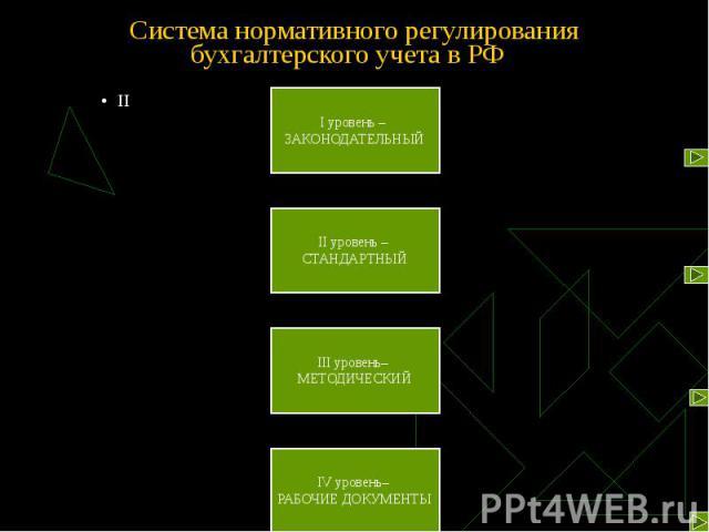 Система нормативного регулирования бухгалтерского учета в РФ
