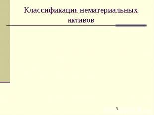 Классификация нематериальных активов