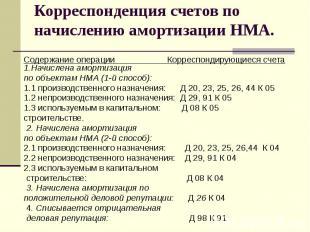Корреспонденция счетов по начислению амортизации НМА. Содержание операции Коррес