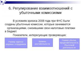 6. Регулирование взаимоотношений с убыточными комиссиями В условиях кризиса 2008