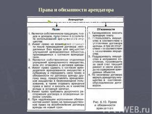 Права и обязанности арендатора