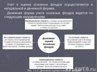Учет и оценка основных фондов осуществляется в натуральной и денежной формах. Уч