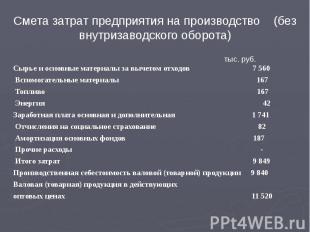 Смета затрат предприятия на производство (без внутризаводского оборота) тыс. руб