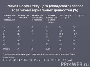 Расчет нормы текущего (складского) запаса товарно-материальных ценностей (3т)