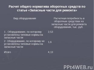 Расчет общего норматива оборотных средств по статье «Запасные части для ремонта»