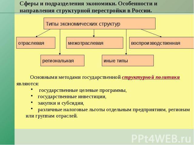 Сферы и подразделения экономики. Особенности и направления структурной перестройки в России. Основными методами государственной структурной политики являются: государственные целевые программы, государственные инвестиции, закупки и субсидии, различн…