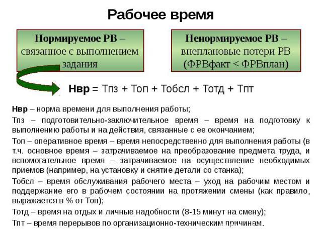 Рабочее время Нвр = Тпз + Топ + Тобсл + Тотд + Тпт Нвр – норма времени для выполнения работы; Тпз – подготовительно-заключительное время – время на подготовку к выполнению работы и на действия, связанные с ее окончанием; Топ – оперативное время – вр…