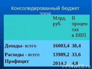 Консолидированный бюджет 2008