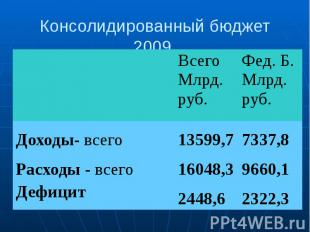 Консолидированный бюджет 2009