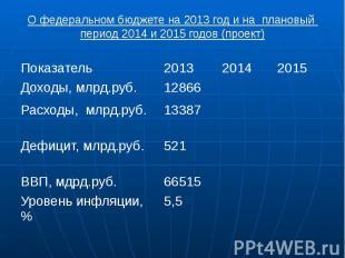 О федеральном бюджете на 2013 год и на плановый период 2014 и 2015 годов (проект