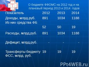 О бюджете ФФОМС на 2012 год и на плановый период 2013 и 2014 годов