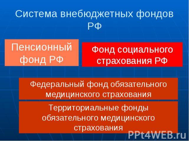 Система внебюджетных фондов РФ