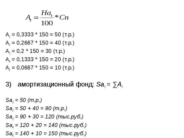 А1 = 0,3333 * 150 = 50 (т.р.) А2 = 0,2667 * 150 = 40 (т.р.) А3 = 0,2 * 150 = 30 (т.р.) А4 = 0,1333 * 150 = 20 (т.р.) А5 = 0,0667 * 150 = 10 (т.р.) амортизационный фонд: Sаt = ∑Аt Sа1 = 50 (т.р.) Sа2 = 50 + 40 = 90 (т.р.) Sа3 = 90 + 30 = 120 (тыс.руб…