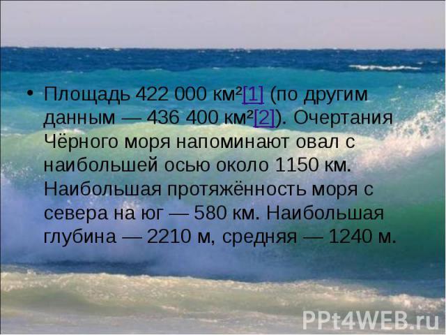 Площадь 422000 км²[1] (по другим данным— 436400 км²[2]). Очертания Чёрного моря напоминают овал с наибольшей осью около 1150км. Наибольшая протяжённость моря с севера на юг— 580км. Наибольшая глубина— 2210&n…