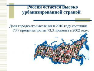 Доля городского населения в 2010 году составила 73,7 процента против 73,3 процен