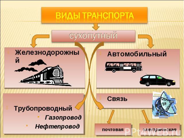 Железнодорожный Железнодорожный