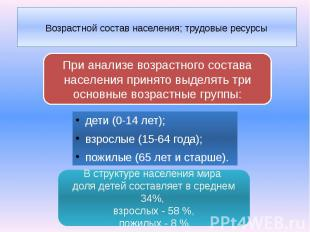 Возрастной состав населения; трудовые ресурсы дети (0-14 лет); взрослые (15-64 г