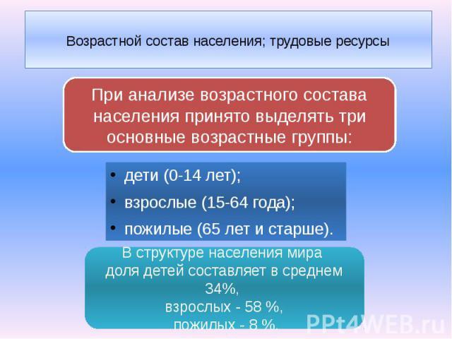 Возрастной состав населения; трудовые ресурсы дети (0-14 лет); взрослые (15-64 года); пожилые (65 лет и старше).
