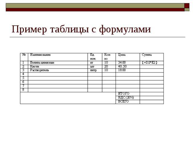 Пример таблицы с формулами
