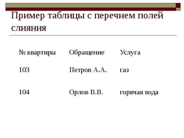 Пример таблицы с перечнем полей слияния