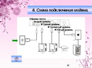 6. Схема подключения модема.