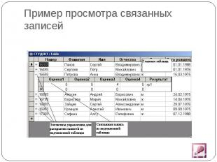 Пример просмотра связанных записей