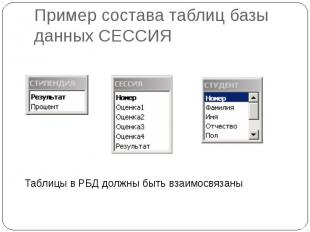 Пример состава таблиц базы данных СЕССИЯ