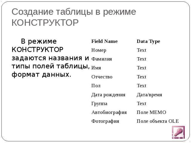 Создание таблицы в режиме КОНСТРУКТОР В режиме КОНСТРУКТОР задаются названия и типы полей таблицы, формат данных.