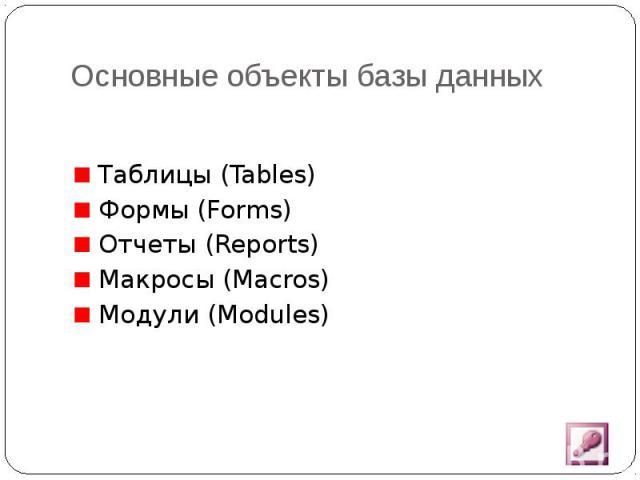 Основные объекты базы данных Таблицы (Tables) Формы (Forms) Отчеты (Reports) Макросы (Macros) Модули (Modules)