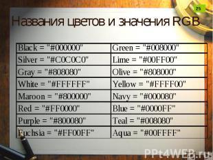 Названия цветов и значения RGB
