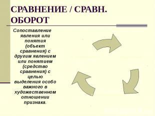 СРАВНЕНИЕ / СРАВН. ОБОРОТ Сопоставление явления или понятия (объект сравнения) с