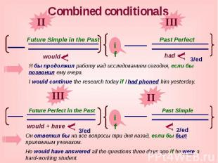 Combined conditionals